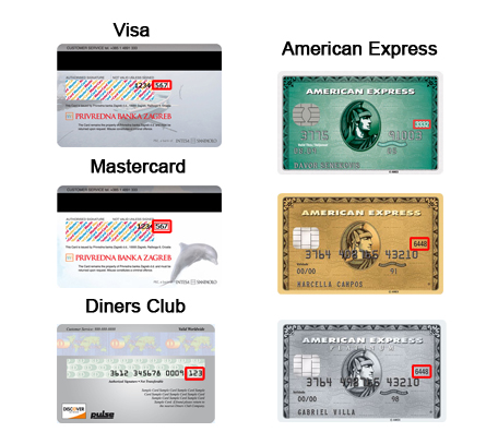 Card Code